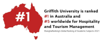 Griffith College Diploma of Hotel Management